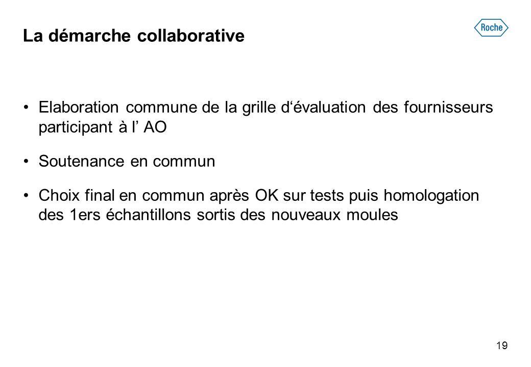 19 La démarche collaborative •Elaboration commune de la grille d'évaluation des fournisseurs participant à l' AO •Soutenance en commun •Choix final en
