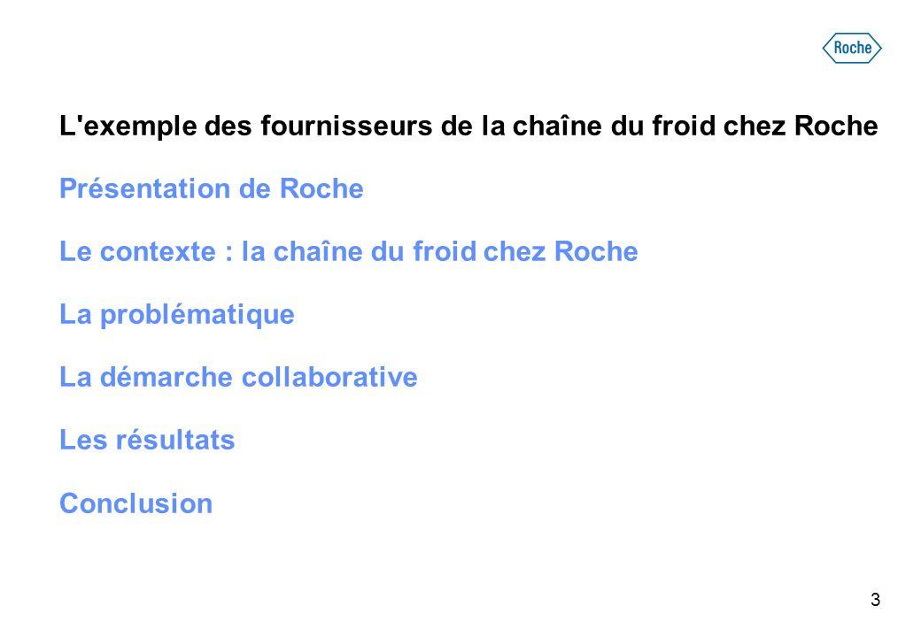 3 Présentation de Roche Le contexte : la chaîne du froid chez Roche La problématique La démarche collaborative Les résultats Conclusion