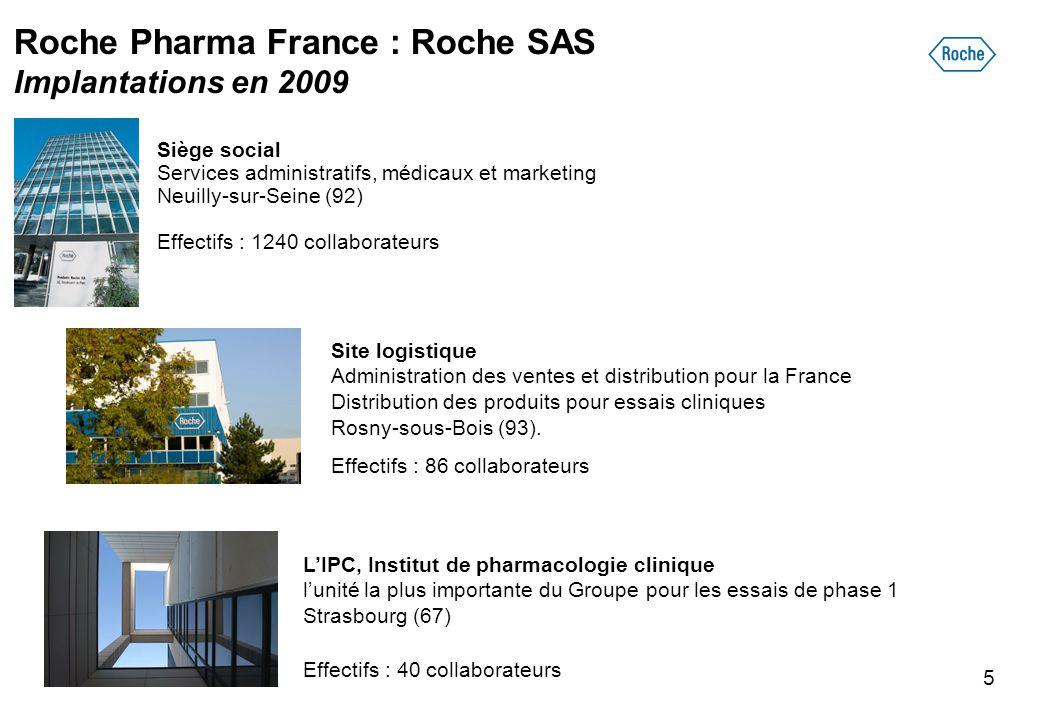 5 Roche Pharma France : Roche SAS Implantations en 2009 Siège social Services administratifs, médicaux et marketing Neuilly-sur-Seine (92) Effectifs :