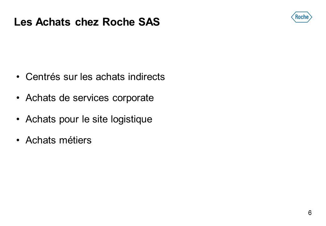 6 Les Achats chez Roche SAS •Centrés sur les achats indirects •Achats de services corporate •Achats pour le site logistique •Achats métiers