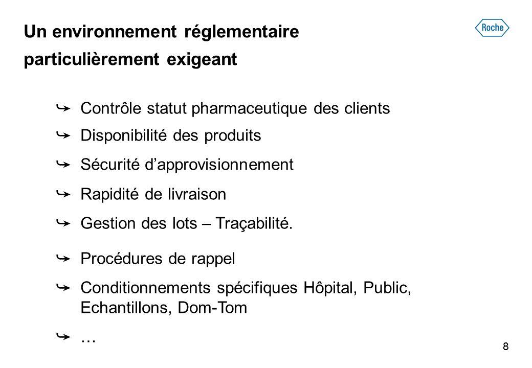 88 Un environnement réglementaire particulièrement exigeant ➥ Contrôle statut pharmaceutique des clients ➥ Disponibilité des produits ➥ Sécurité d'app