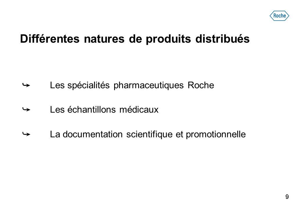 99 Différentes natures de produits distribués ➥ Les spécialités pharmaceutiques Roche ➥ Les échantillons médicaux ➥ La documentation scientifique et p