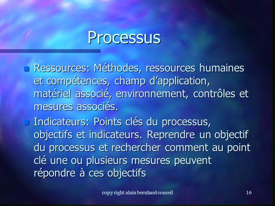 copy right alain bernhard conseil15 Processus n Sorties: le client, les sorties, les critères de sortie, les spécifications des clients du processus,