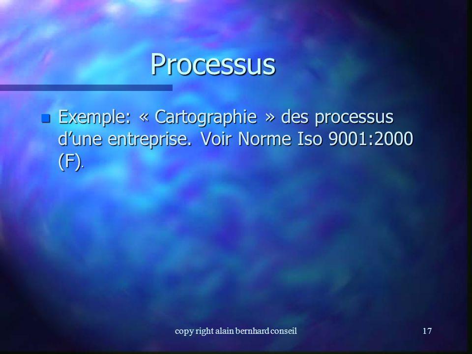 copy right alain bernhard conseil16 Processus n Ressources: Méthodes, ressources humaines et compétences, champ d'application, matériel associé, envir