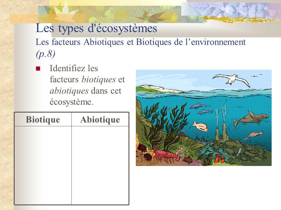 Les types d'écosystèmes Les facteurs Abiotiques et Biotiques de l'environnement (p.8)  Identifiez les facteurs biotiques et abiotiques dans cet écosy