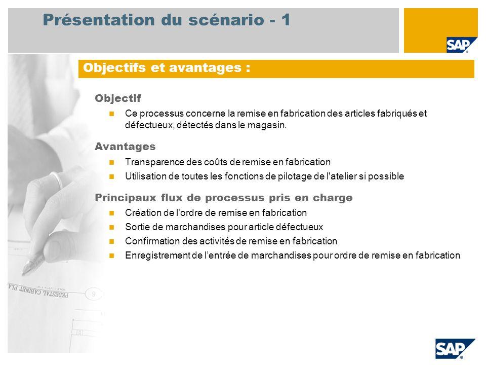 Présentation du scénario - 1 Objectif  Ce processus concerne la remise en fabrication des articles fabriqués et défectueux, détectés dans le magasin.