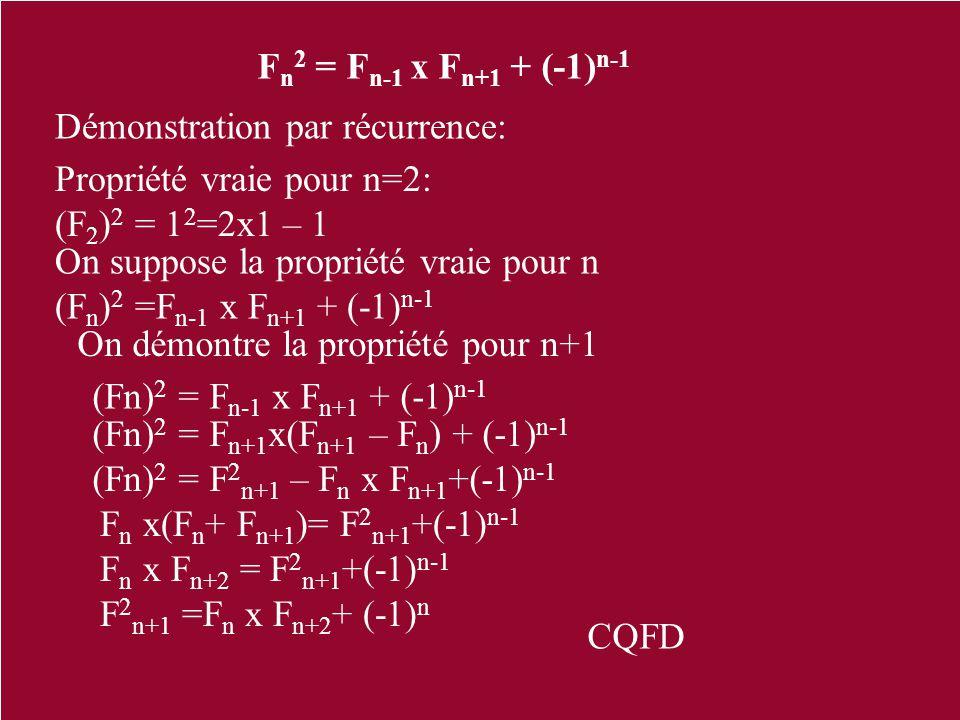F n 2 = F n-1 x F n+1 + (-1) n-1 Démonstration par récurrence: Propriété vraie pour n=2: (F 2 ) 2 = 1 2 =2x1 – 1 On suppose la propriété vraie pour n