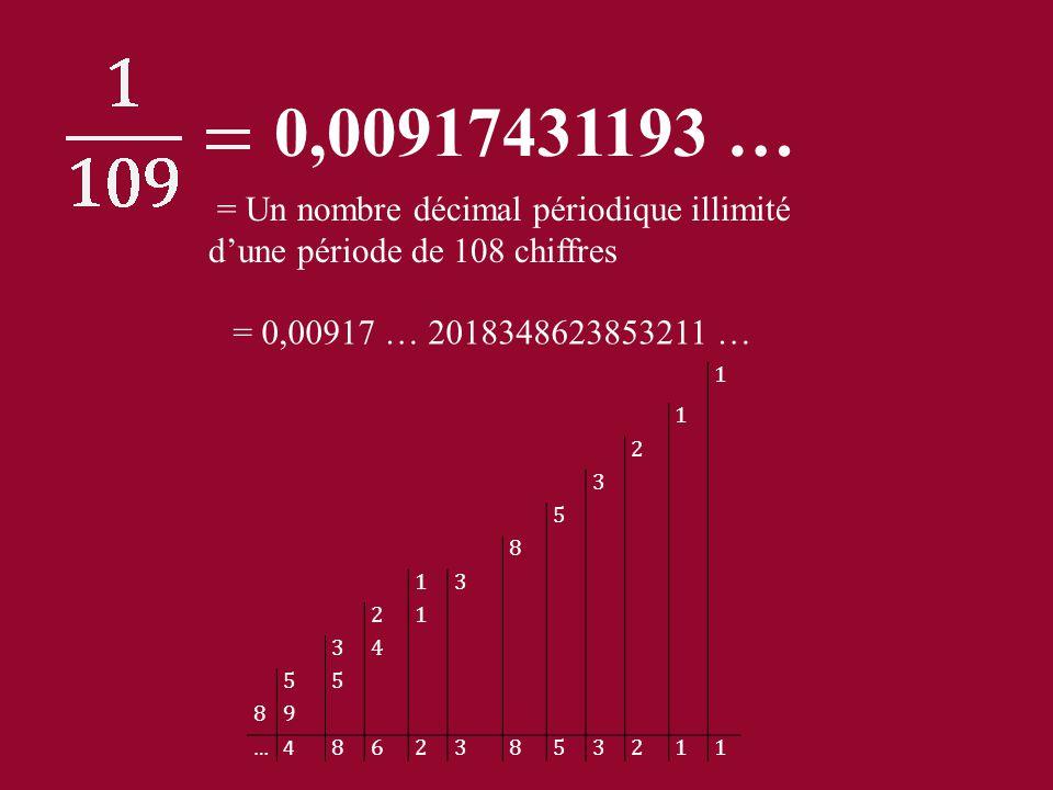 = Un nombre décimal périodique illimité d'une période de 108 chiffres 0,00917431193 … = 0,00917 … 2018348623853211 … 1 1 2 3 5 8 13 21 34 55 89 …4 862