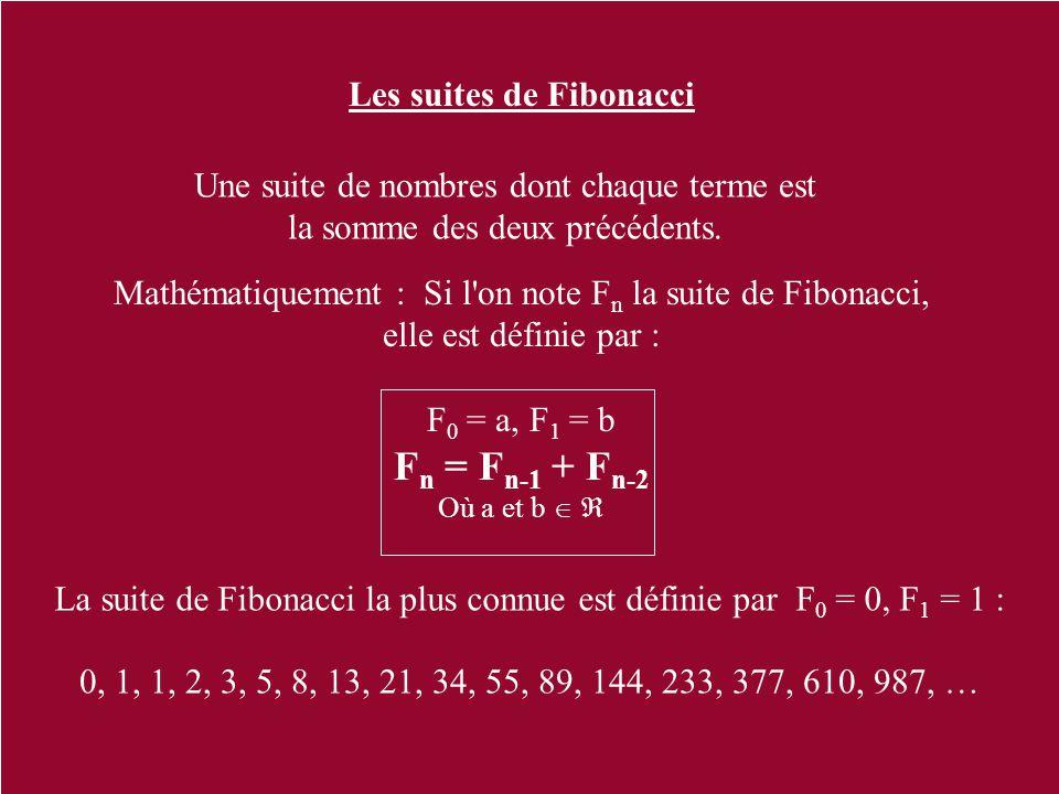 Les suites de Fibonacci Une suite de nombres dont chaque terme est la somme des deux précédents. Mathématiquement : Si l'on note F n la suite de Fibon