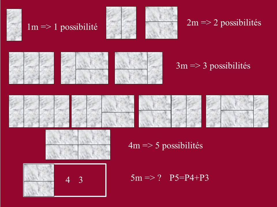 2m => 2 possibilités 1m => 1 possibilité 3m => 3 possibilités 4m => 5 possibilités 5m => ? 43 P5=P4+P3