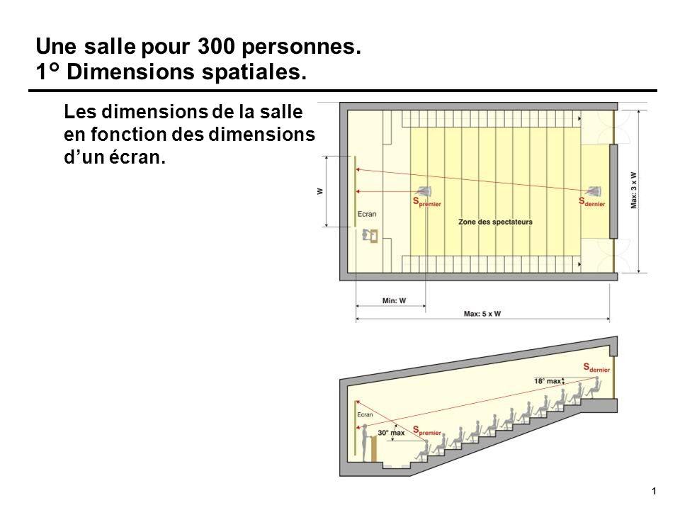 1 Une salle pour 300 personnes. 1° Dimensions spatiales. Les dimensions de la salle en fonction des dimensions d'un écran.