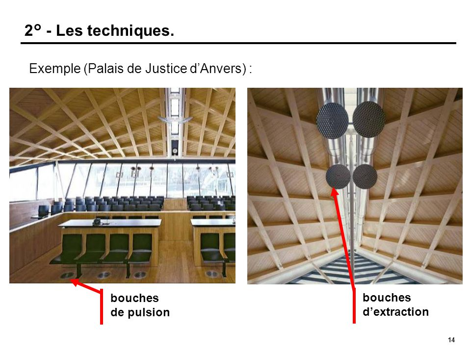 14 Exemple (Palais de Justice d'Anvers) : 2° - Les techniques. bouches de pulsion bouches d'extraction
