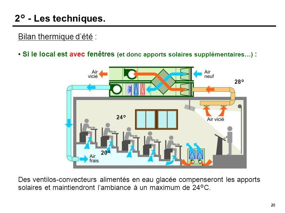 20 Bilan thermique d'été : • Si le local est avec fenêtres (et donc apports solaires supplémentaires…) : Des ventilos-convecteurs alimentés en eau gla