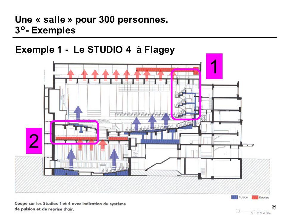 29 1 2 Une « salle » pour 300 personnes. 3°- Exemples Exemple 1 - Le STUDIO 4 à Flagey