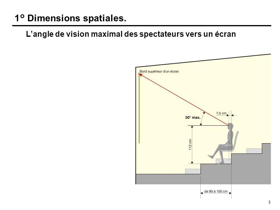 3 1° Dimensions spatiales. L'angle de vision maximal des spectateurs vers un écran