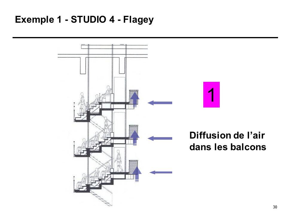 30 Exemple 1 - STUDIO 4 - Flagey 1 Diffusion de l'air dans les balcons
