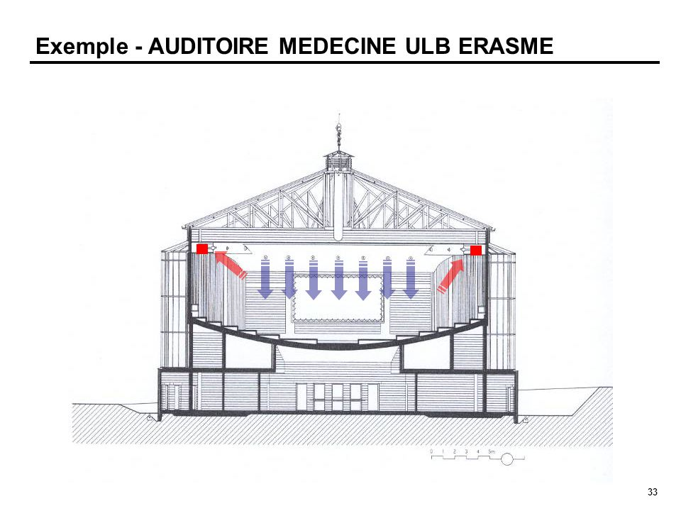 33 Exemple - AUDITOIRE MEDECINE ULB ERASME