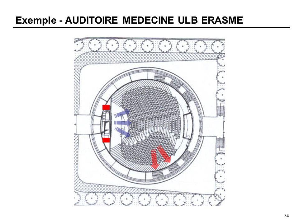 34 Exemple - AUDITOIRE MEDECINE ULB ERASME