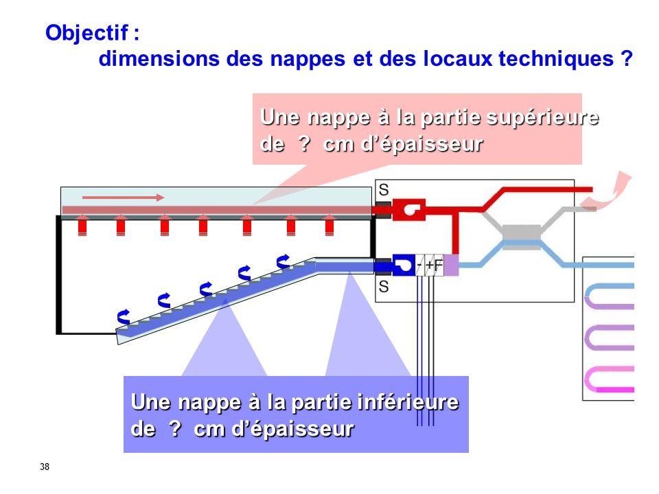 38 Une nappe à la partie supérieure de ? cm d'épaisseur Une nappe à la partie inférieure de ? cm d'épaisseur dimensions des nappes et des locaux techn