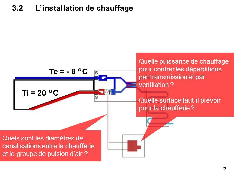 43 Quels sont les diamètres de canalisations entre la chaufferie et le groupe de pulsion d'air ? Quelle puissance de chauffage pour contrer les déperd