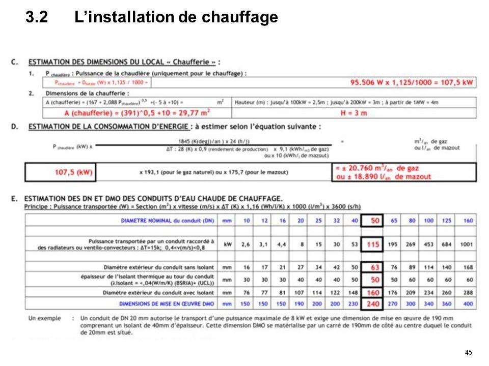 45 3.2L'installation de chauffage