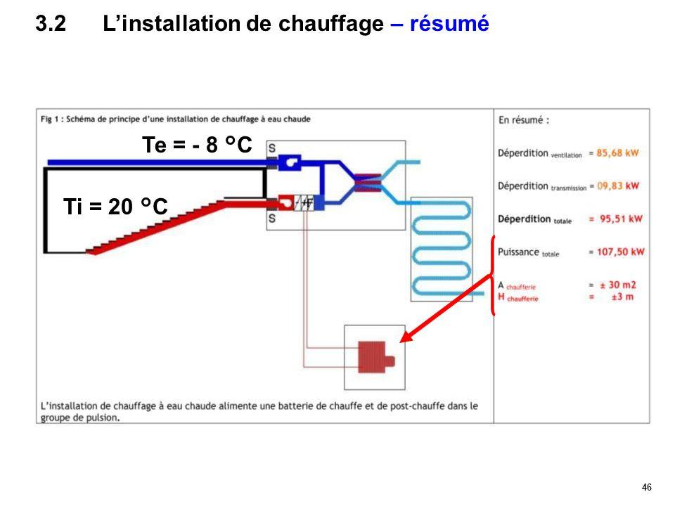 46 Te = - 8 °C Ti = 20 °C 3.2L'installation de chauffage – résumé