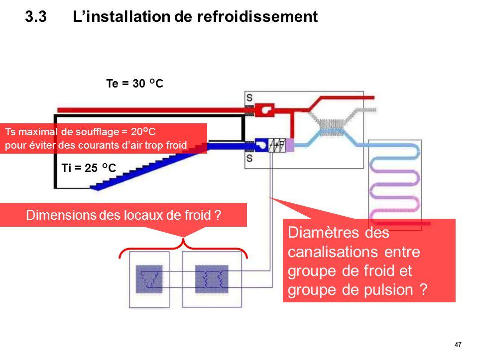 47 3.3L'installation de refroidissement Ti = 25 °C Te = 30 °C Ts maximal de soufflage = 20°C pour éviter des courants d'air trop froid Diamètres des c