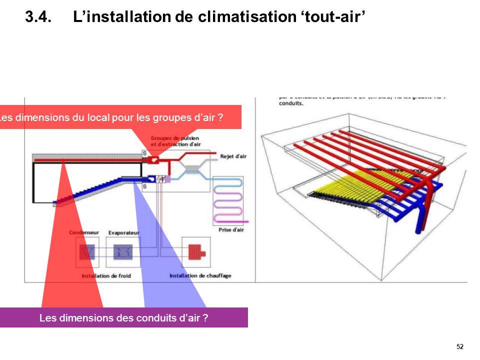 52 3.4.L'installation de climatisation 'tout-air' Les dimensions du local pour les groupes d'air ? Les dimensions des conduits d'air ?