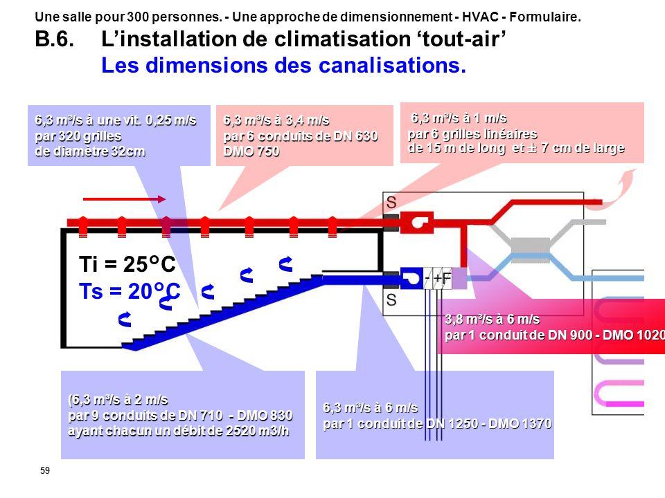 59 Ti = 25°C Ts = 20°C (6,3 m³/s à 2 m/s par 9 conduits de DN 710 - DMO 830 ayant chacun un débit de 2520 m3/h 6,3 m³/s à 6 m/s par 1 conduit de DN 12