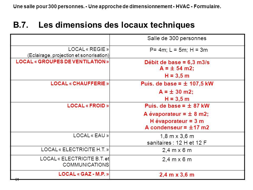 61 Salle de 300 personnes LOCAL « REGIE » (Eclairage, projection et sonorisation) P= 4m; L = 5m; H = 3m LOCAL « GROUPES DE VENTILATION » Débit de base