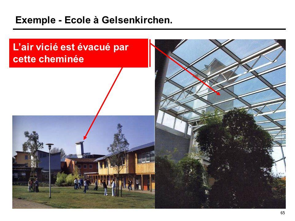 65 Exemple - Ecole à Gelsenkirchen. L'air vicié est évacué par cette cheminée