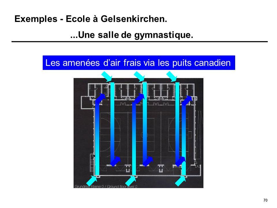 70 Exemples - Ecole à Gelsenkirchen....Une salle de gymnastique. Les amenées d'air frais via les puits canadien