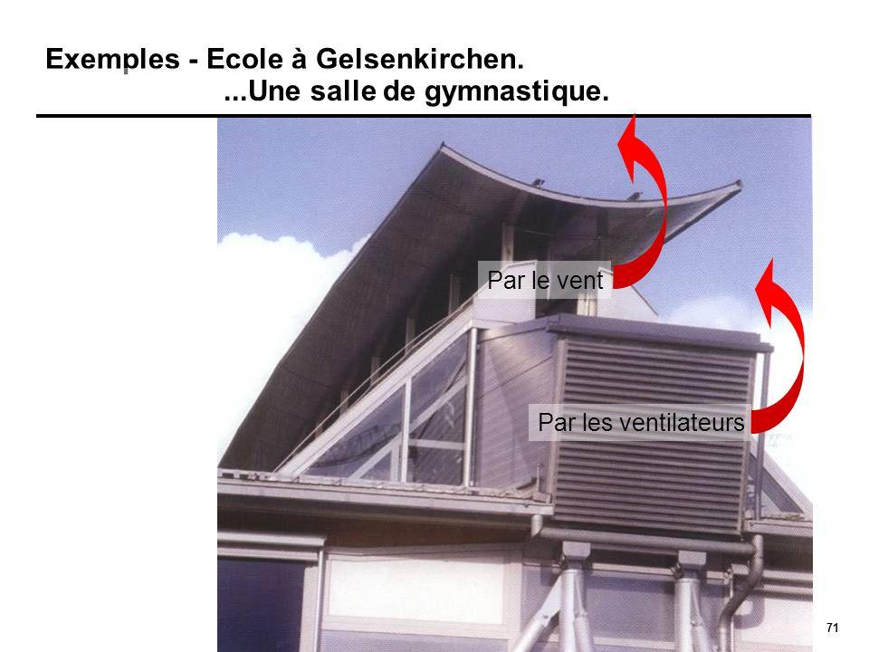 71 Par les ventilateurs Par le vent Exemples - Ecole à Gelsenkirchen....Une salle de gymnastique.