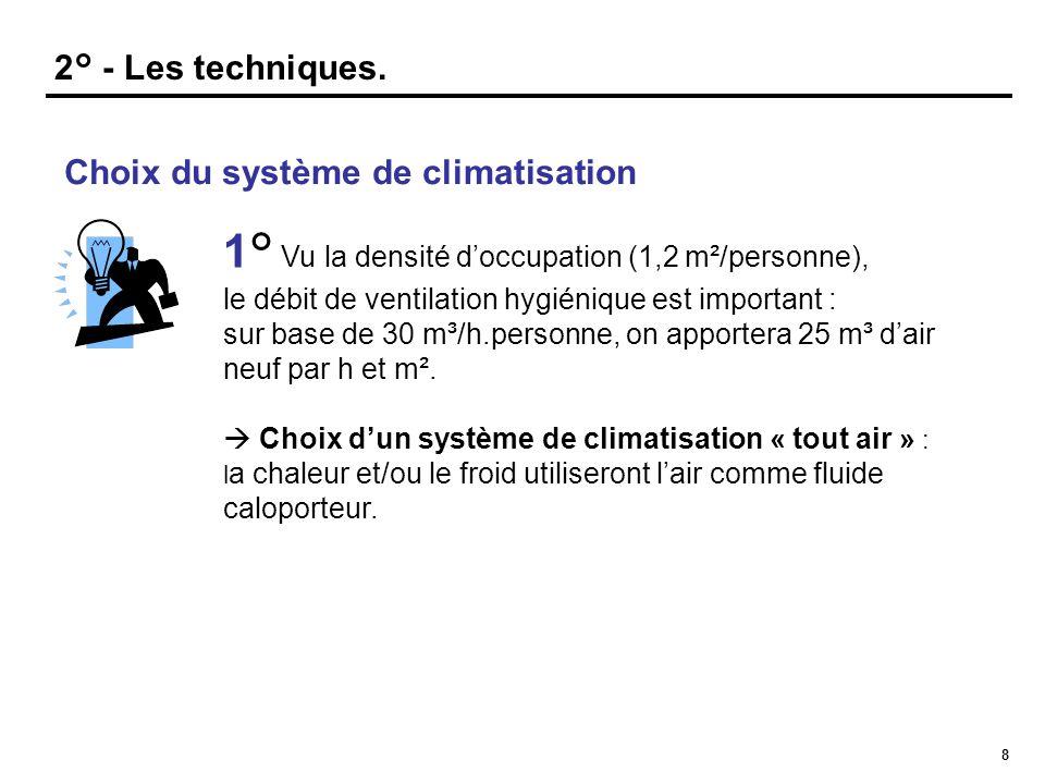 8 1° Vu la densité d'occupation (1,2 m²/personne), le débit de ventilation hygiénique est important : sur base de 30 m³/h.personne, on apportera 25 m³