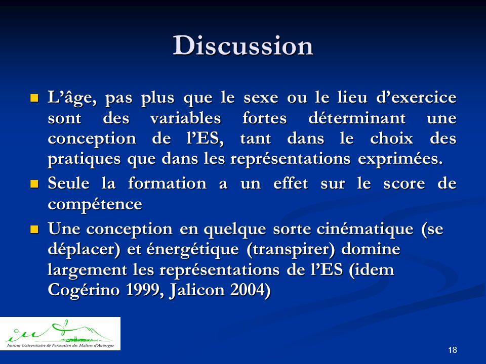 18 Discussion  L'âge, pas plus que le sexe ou le lieu d'exercice sont des variables fortes déterminant une conception de l'ES, tant dans le choix des pratiques que dans les représentations exprimées.