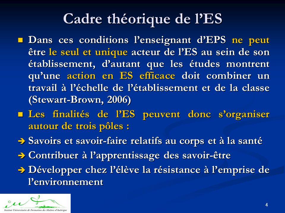 4 Cadre théorique de l'ES  Dans ces conditions l'enseignant d'EPS ne peut être le seul et unique acteur de l'ES au sein de son établissement, d'autant que les études montrent qu'une action en ES efficace doit combiner un travail à l'échelle de l'établissement et de la classe (Stewart-Brown, 2006)  Les finalités de l'ES peuvent donc s'organiser autour de trois pôles :  Savoirs et savoir-faire relatifs au corps et à la santé  Contribuer à l'apprentissage des savoir-être  Développer chez l'élève la résistance à l'emprise de l'environnement
