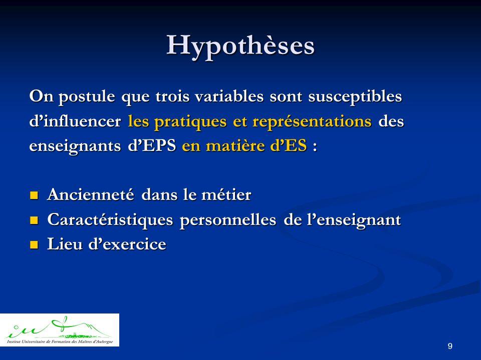9 Hypothèses On postule que trois variables sont susceptibles d'influencer les pratiques et représentations des enseignants d'EPS en matière d'ES :  Ancienneté dans le métier  Caractéristiques personnelles de l'enseignant  Lieu d'exercice