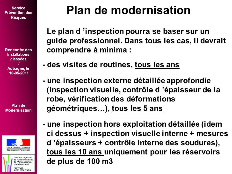 Service Prévention des Risques Rencontre des Installations classées / Aubagne, le 10-05-2011 Plan de Modernisation Le plan d 'inspection pourra se baser sur un guide professionnel.