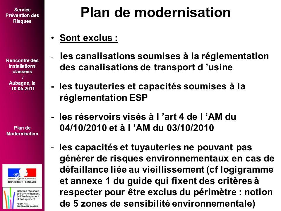 Service Prévention des Risques Rencontre des Installations classées / Aubagne, le 10-05-2011 Plan de Modernisation •Sont exclus : - les canalisations soumises à la réglementation des canalisations de transport d 'usine - les tuyauteries et capacités soumises à la réglementation ESP - les réservoirs visés à l 'art 4 de l 'AM du 04/10/2010 et à l 'AM du 03/10/2010 - les capacités et tuyauteries ne pouvant pas générer de risques environnementaux en cas de défaillance liée au vieillissement (cf logigramme et annexe 1 du guide qui fixent des critères à respecter pour être exclus du périmètre : notion de 5 zones de sensibilité environnementale) Plan de modernisation
