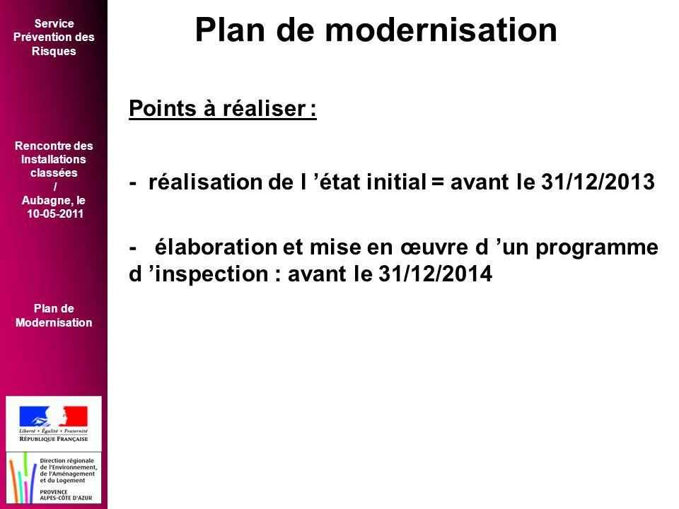 Service Prévention des Risques Rencontre des Installations classées / Aubagne, le 10-05-2011 Plan de Modernisation Points à réaliser : - réalisation de l 'état initial = avant le 31/12/2013 - élaboration et mise en œuvre d 'un programme d 'inspection : avant le 31/12/2014 Plan de modernisation