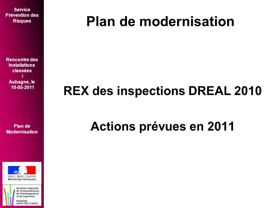 Service Prévention des Risques Rencontre des Installations classées / Aubagne, le 10-05-2011 Plan de Modernisation Plan de modernisation REX des inspections DREAL 2010 Actions prévues en 2011