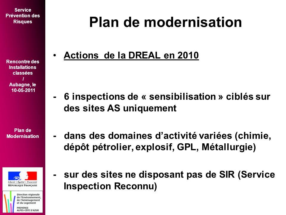Service Prévention des Risques Rencontre des Installations classées / Aubagne, le 10-05-2011 Plan de Modernisation Plan de modernisation •Actions de la DREAL en 2010 - 6 inspections de « sensibilisation » ciblés sur des sites AS uniquement - dans des domaines d'activité variées (chimie, dépôt pétrolier, explosif, GPL, Métallurgie) - sur des sites ne disposant pas de SIR (Service Inspection Reconnu)