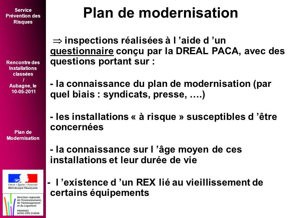 Service Prévention des Risques Rencontre des Installations classées / Aubagne, le 10-05-2011 Plan de Modernisation  inspections réalisées à l 'aide d 'un questionnaire conçu par la DREAL PACA, avec des questions portant sur : - la connaissance du plan de modernisation (par quel biais : syndicats, presse, ….) - les installations « à risque » susceptibles d 'être concernées - la connaissance sur l 'âge moyen de ces installations et leur durée de vie - l 'existence d 'un REX lié au vieillissement de certains équipements Plan de modernisation