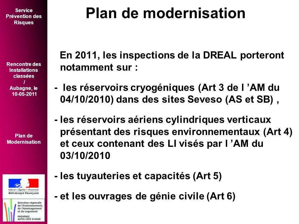 Service Prévention des Risques Rencontre des Installations classées / Aubagne, le 10-05-2011 Plan de Modernisation En 2011, les inspections de la DREAL porteront notamment sur : - les réservoirs cryogéniques (Art 3 de l 'AM du 04/10/2010) dans des sites Seveso (AS et SB), - les réservoirs aériens cylindriques verticaux présentant des risques environnementaux (Art 4) et ceux contenant des LI visés par l 'AM du 03/10/2010 - les tuyauteries et capacités (Art 5) - et les ouvrages de génie civile (Art 6) Plan de modernisation
