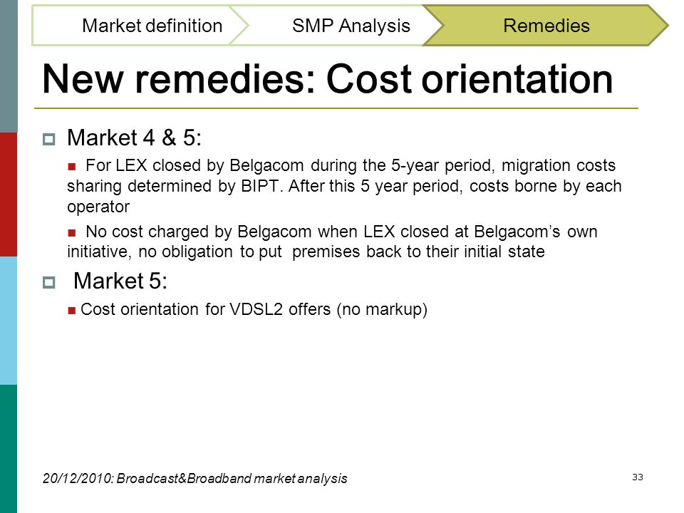 33 New remedies: Cost orientation  Market 4 & 5:  For LEX closed by Belgacom during the 5-year period, migration costs sharing determined by BIPT. A