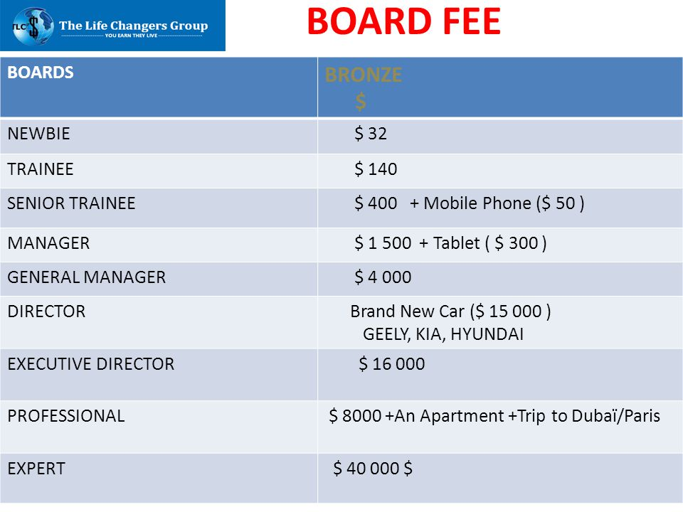 BOARD FEE BOARDS BRONZE $ NEWBIE $ 32 TRAINEE $ 140 SENIOR TRAINEE $ 400 + Mobile Phone ($ 50 ) MANAGER $ 1 500 + Tablet ( $ 300 ) GENERAL MANAGER $ 4