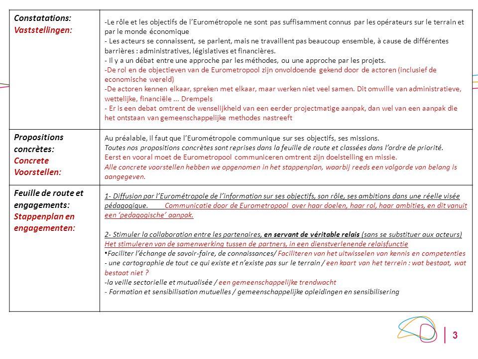 3 Constatations: Vaststellingen: -Le rôle et les objectifs de l'Eurométropole ne sont pas suffisamment connus par les opérateurs sur le terrain et par le monde économique - Les acteurs se connaissent, se parlent, mais ne travaillent pas beaucoup ensemble, à cause de différentes barrières : administratives, législatives et financières.