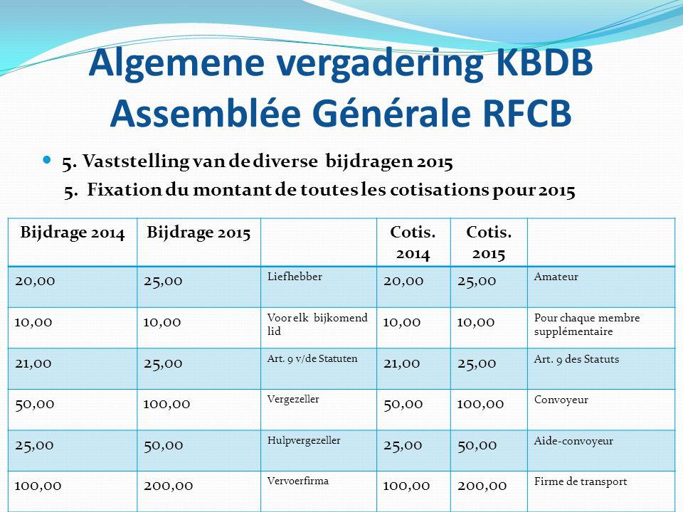 Algemene vergadering KBDB Assemblée Générale RFCB  5. Vaststelling van de diverse bijdragen 2015 5. Fixation du montant de toutes les cotisations pou