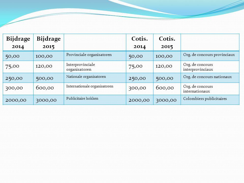 Bijdrage 2014 Bijdrage 2015 Cotis. 2014 Cotis. 2015 50,00100,00 Provinciale organisatoren 50,00100,00 Org. de concours provinciaux 75,00120,00 Interpr