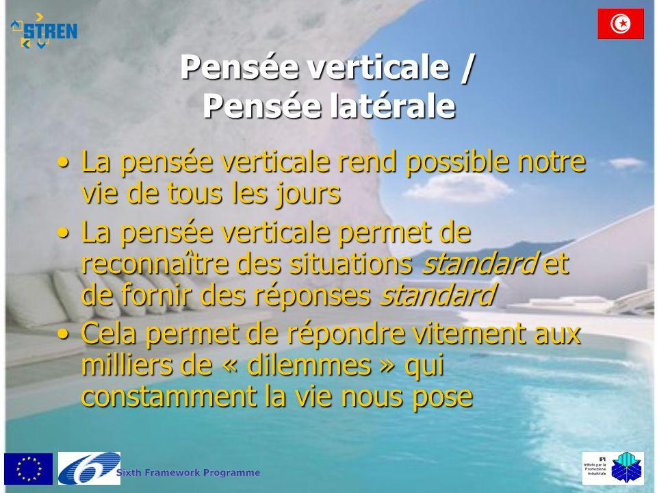 Pensée verticale / Pensée latérale •La pensée verticale rend possible notre vie de tous les jours •La pensée verticale permet de reconnaître des situa